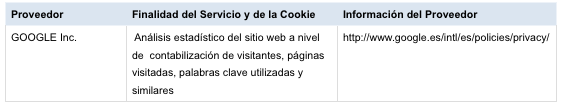 x guía cookies imagen 2Captura de pantalla 2018-09-07 a las 17.42.02